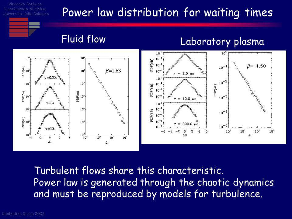 Power law distribution for waiting times