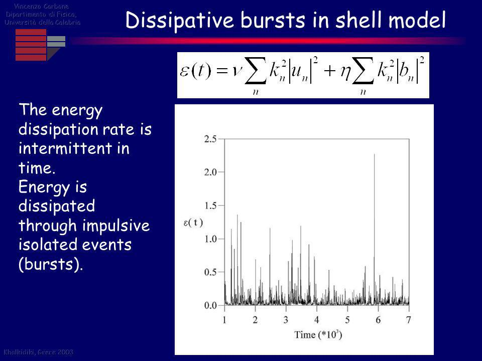 Dissipative bursts in shell model