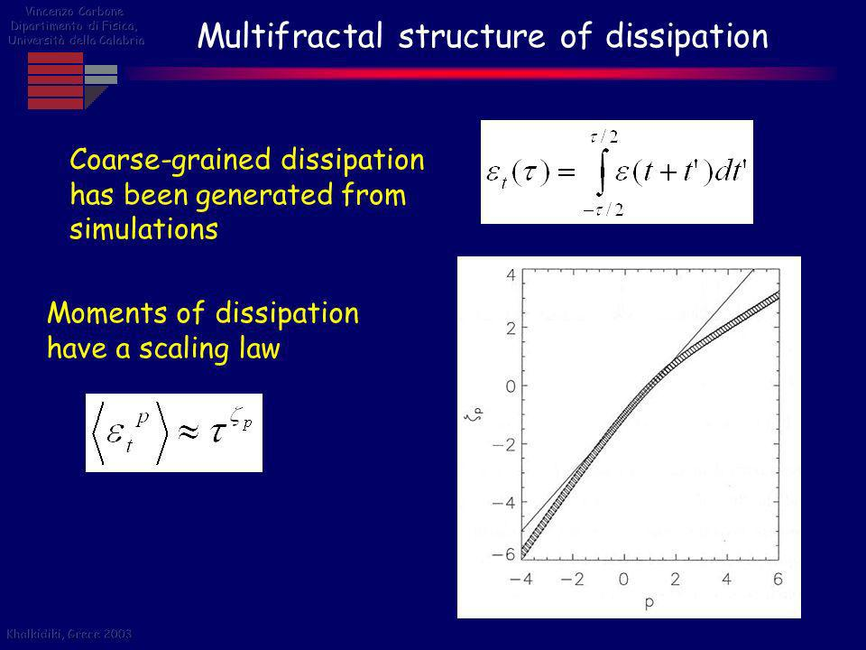 Multifractal structure of dissipation