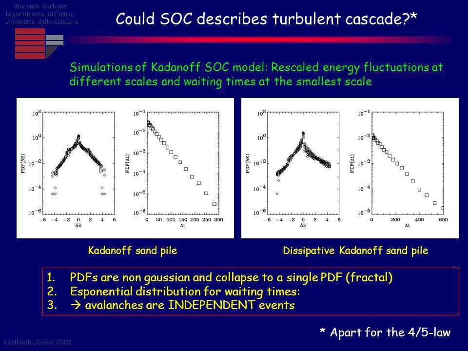 Could SOC describes turbulent cascade *