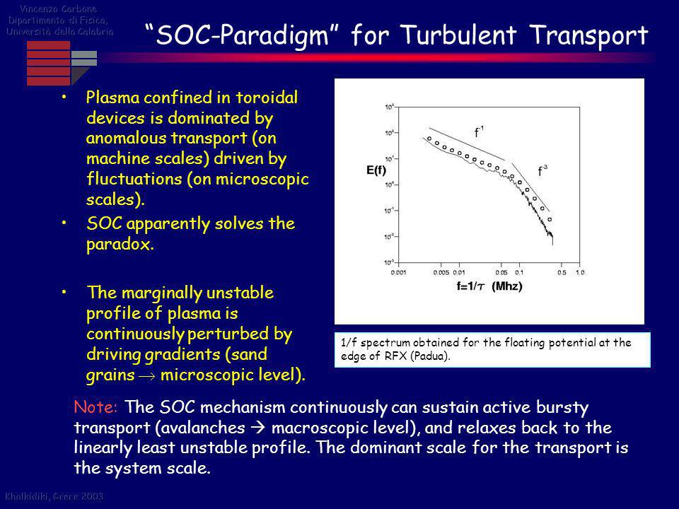 SOC-Paradigm for Turbulent Transport