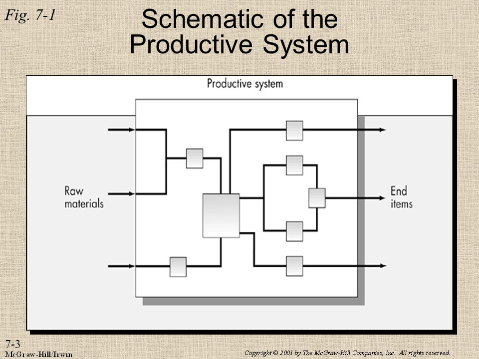 Control System Schematic Diagram on exhaust fan control diagram, audio control diagram, source code control diagram, cnc machine control diagram, design control diagram, logic control diagram, relay control diagram, electrical control diagram, span of control diagram, mechanical control diagram, documentation control diagram, control loop block diagram, project control diagram,