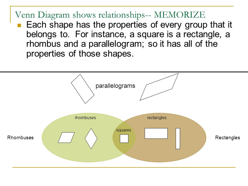 6 4 Rhombuses Rectangles And Squares Ppt Video Online Download