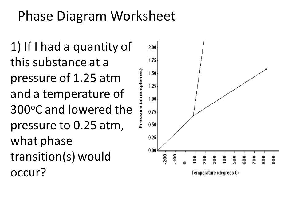 Phase Diagrams Worksheet Checks Worksheet