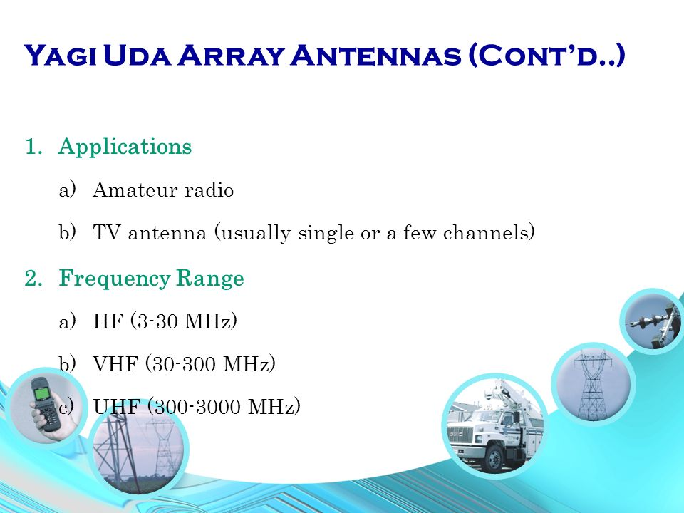 Chapter 3 Antenna Types Part ppt video online download