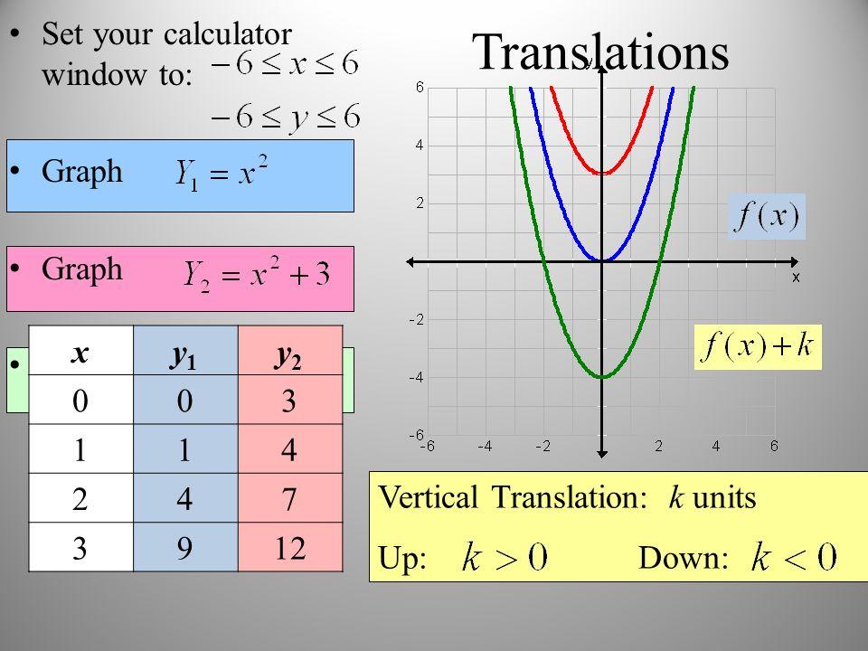 6 Translations Set Your Calculator