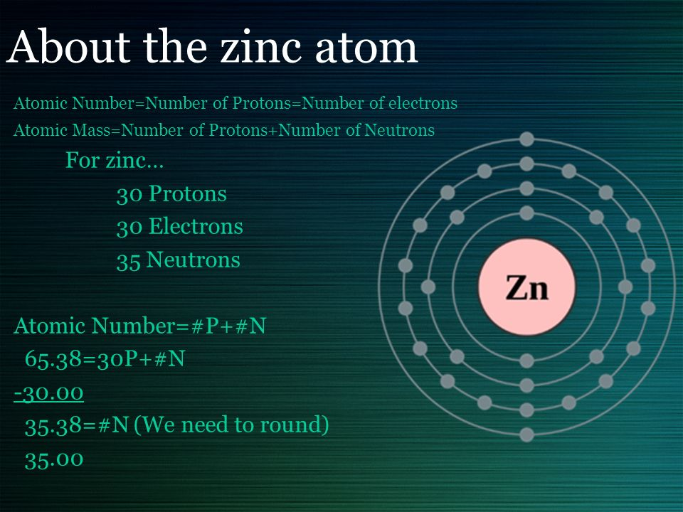 Zinc periodic table protons elcho table about the zinc atom for 30 protons electrons 35 neutrons urtaz Gallery