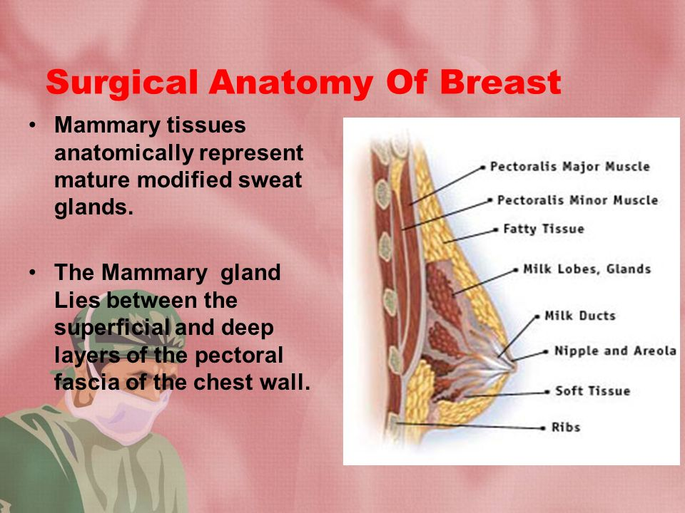 Mature breast disease pictures