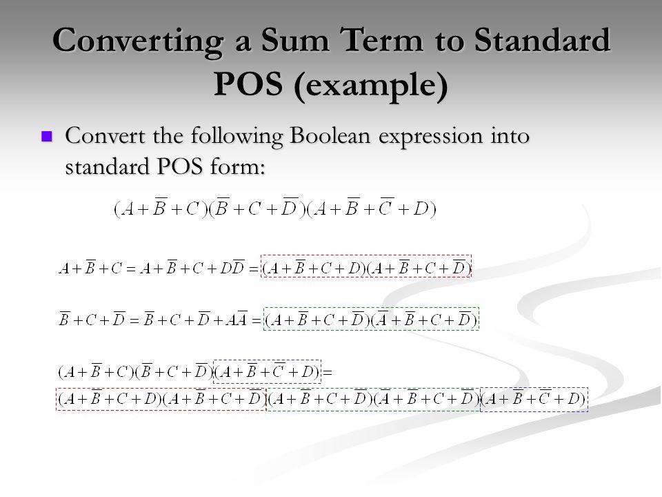 Logic Simplification Using K Maps Ppt Video Online Download