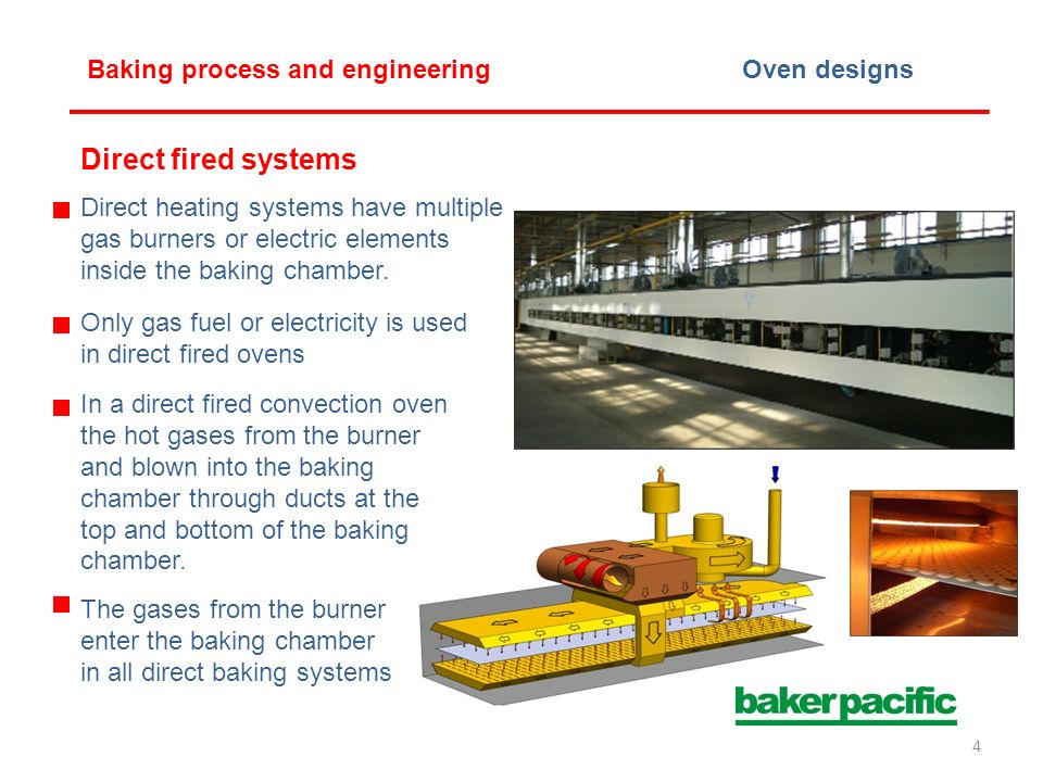 Biscuit baking process and engineering - ppt video online download