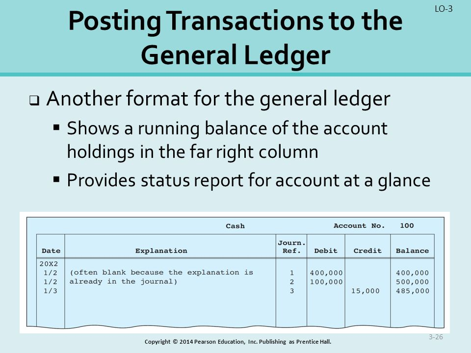 recording transactions ppt download