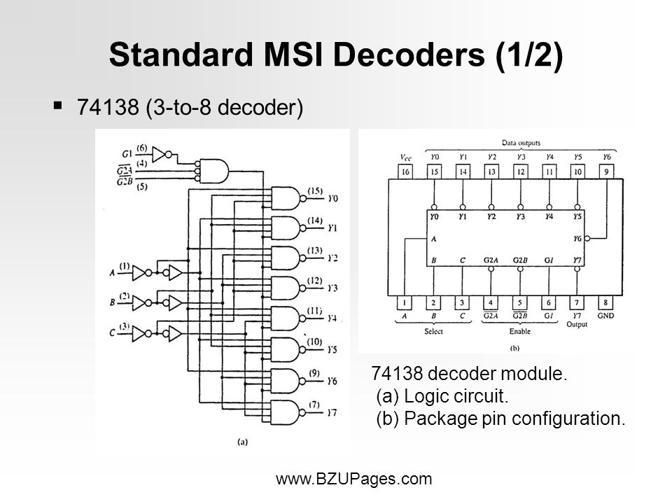74138 decoder datasheet rh e1 satori msk ru