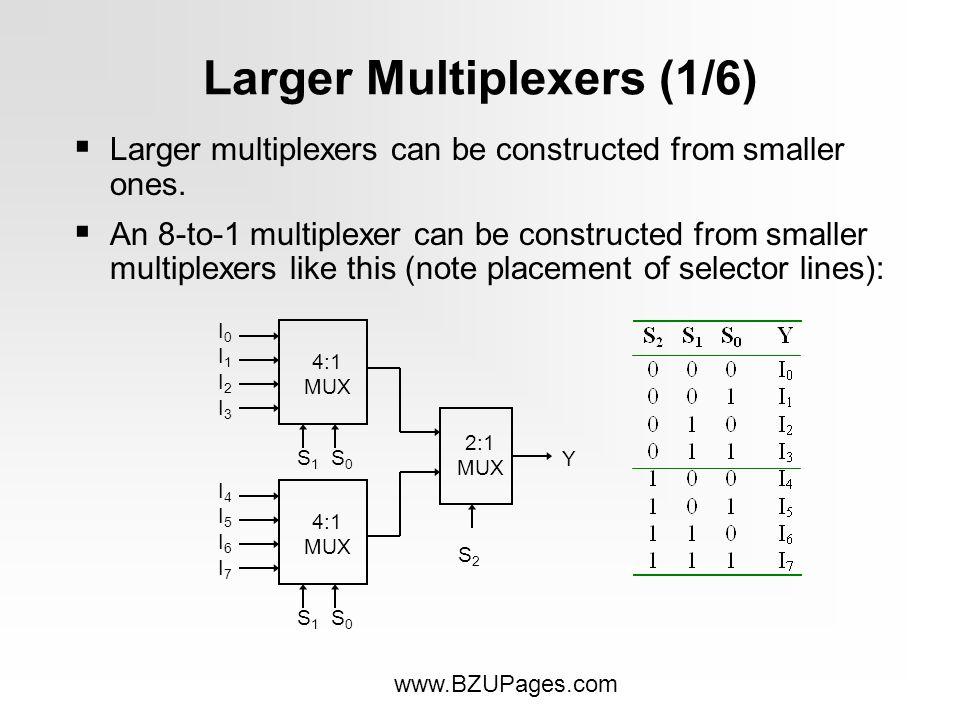 digital logic design computer archtecture ppt video online download rh slideplayer com