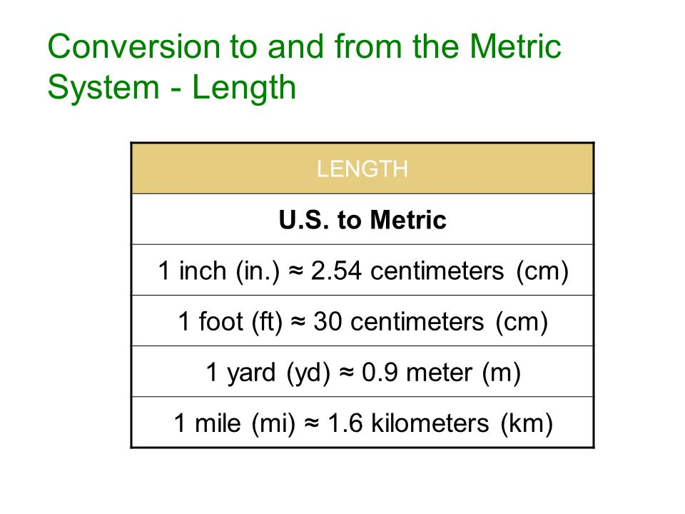 Conversion To And From The Metric System