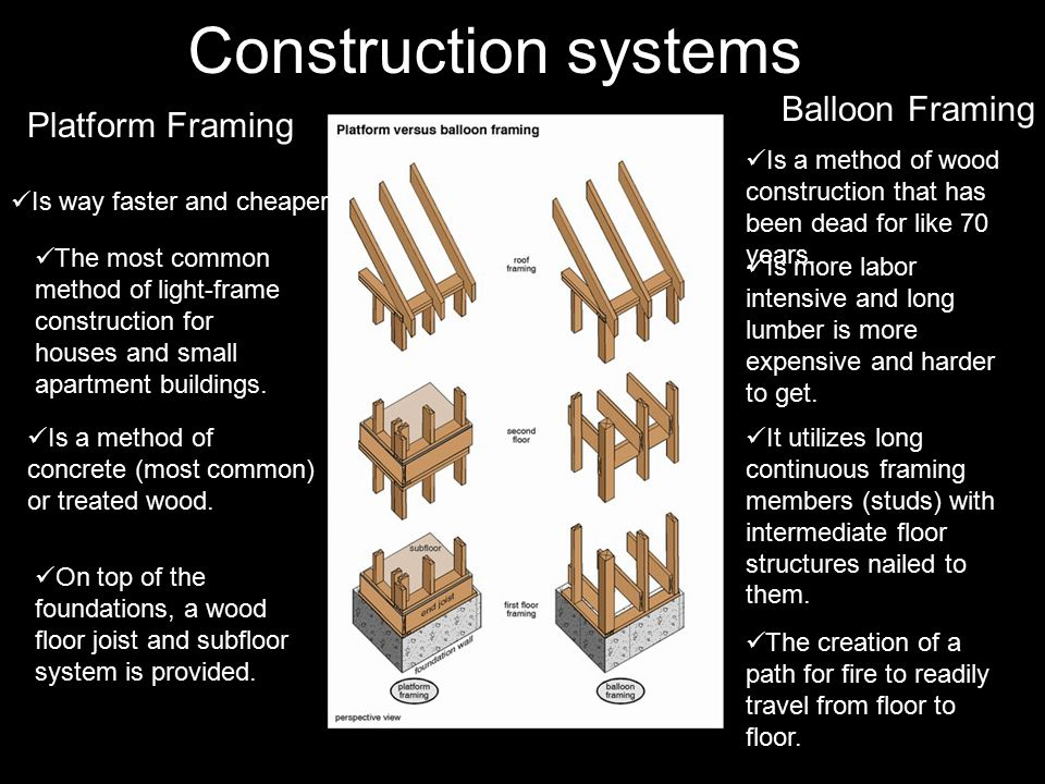 Framed Structures Luisana Hernández. - ppt video online download
