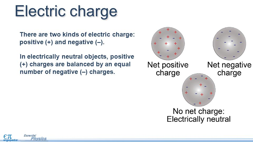 Static electricity. - ppt video online download