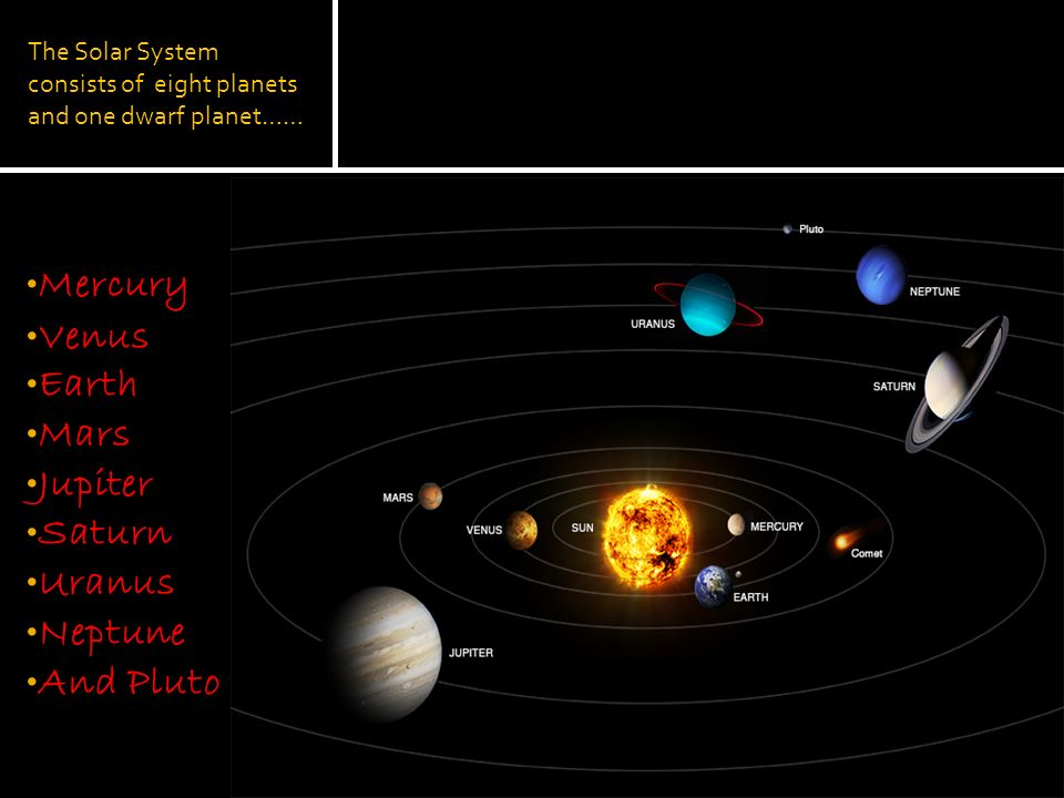 dwarf planets in our solar system - 960×720