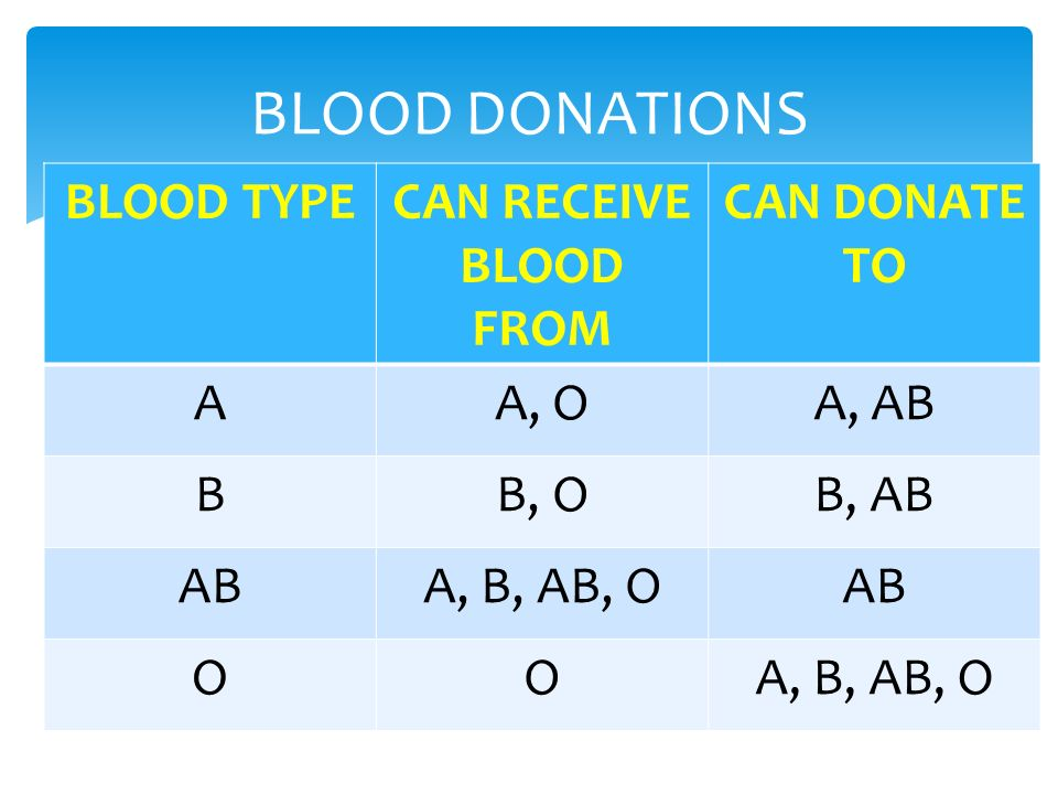 CO DOMINANT MULTIPLE ALLELES BLOOD TYPES