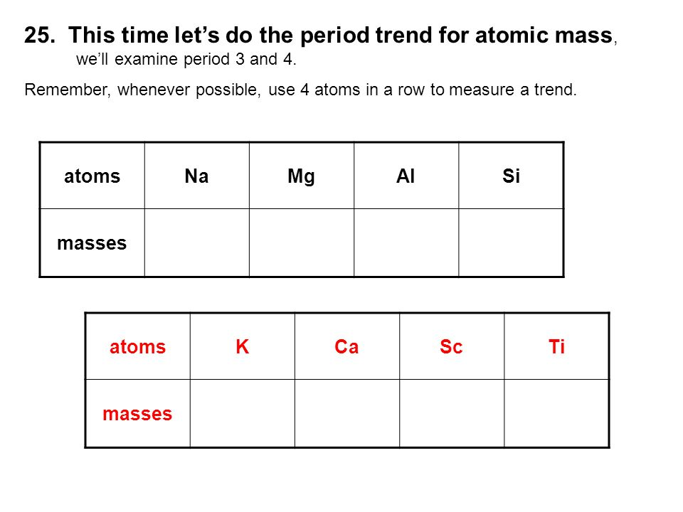 This Time Letu0027s Do The Period Trend For Atomic Mass, Weu0027ll
