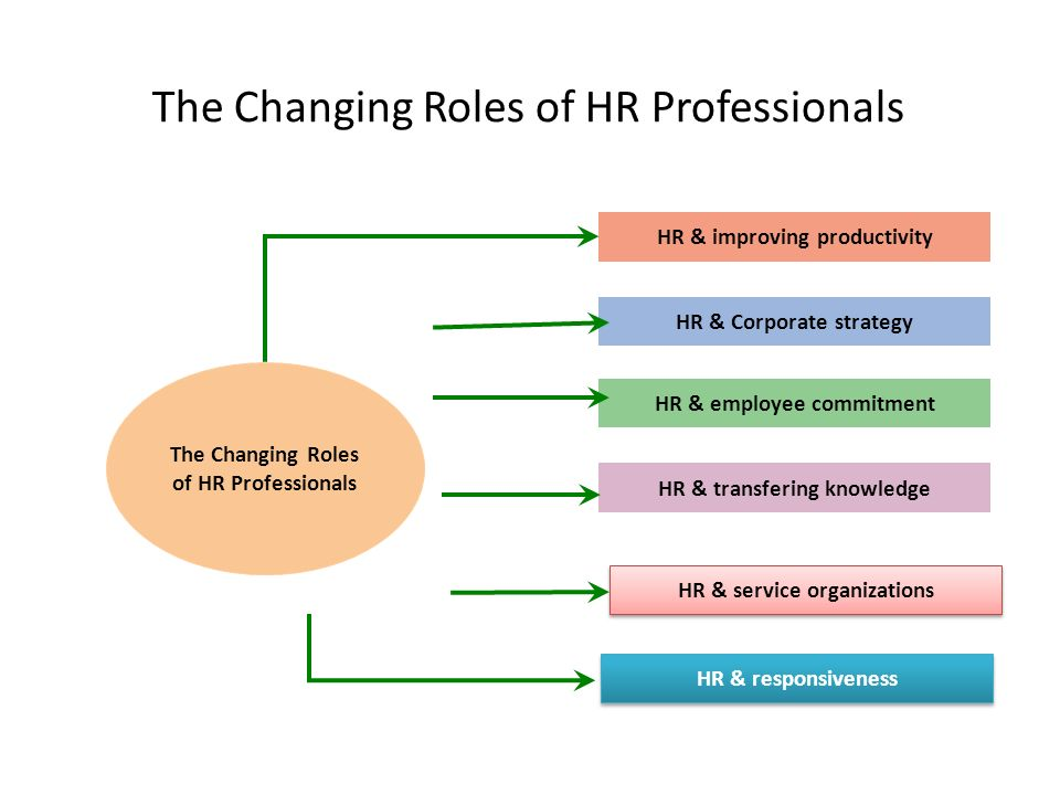 building employee commitment in hrm