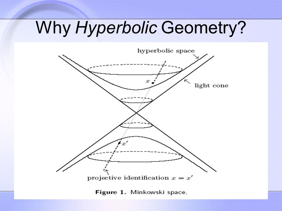 Chapter 7: Hyperbolic Geometry - ppt video online download