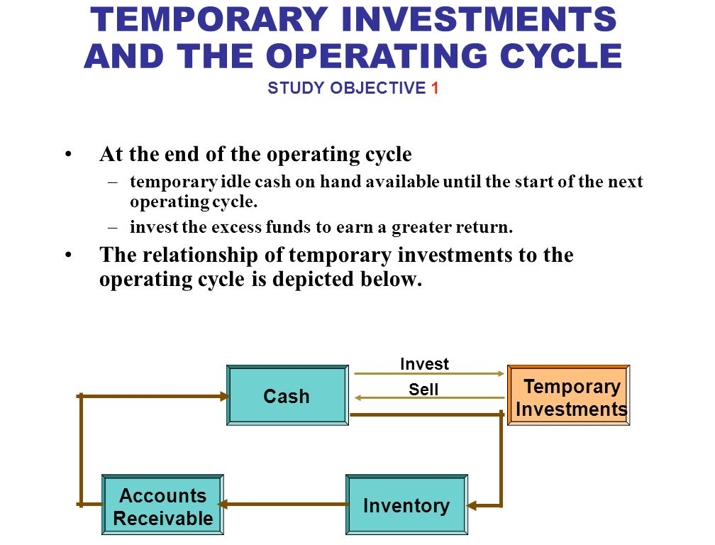 Temporary investments accounting free blade forex strategies