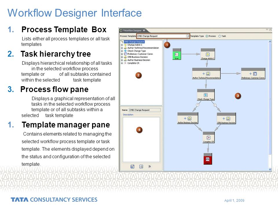 Team Center Unified ILP Training Ppt Download - Workflow process template