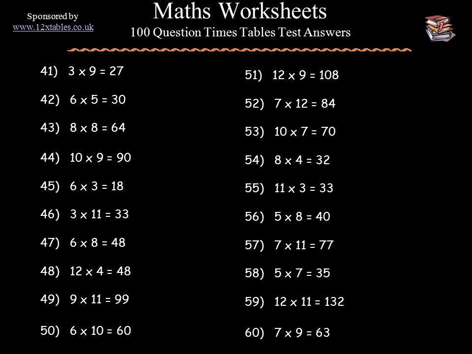 Maths worksheets 100 question times tables test ppt video online 10 maths worksheets ibookread Download