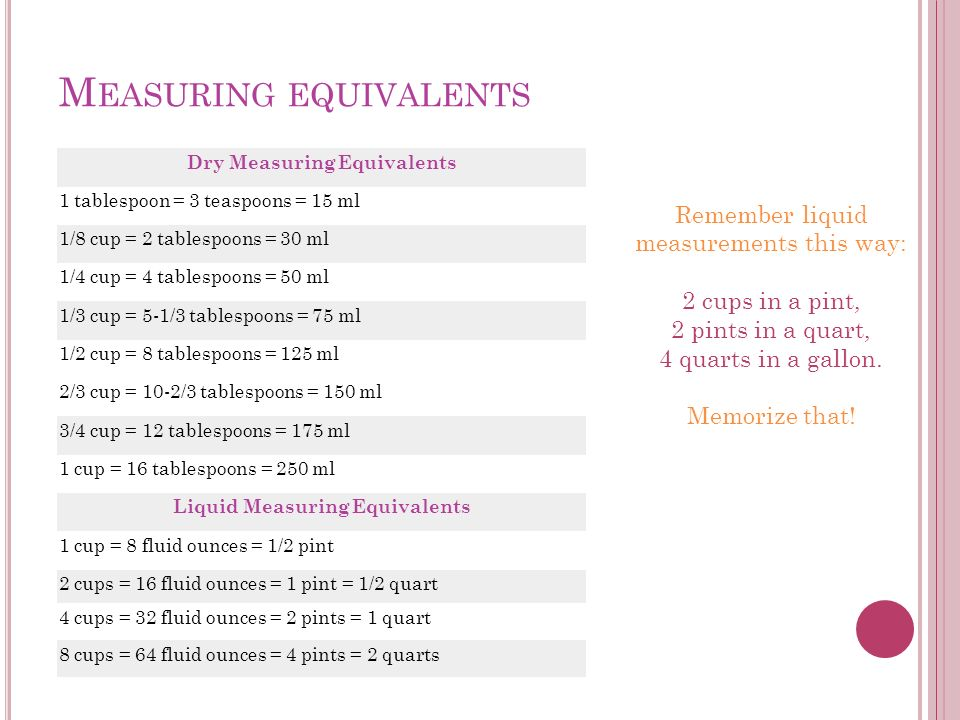 Measuring Scaling Reading A Recipe Ppt Video Online