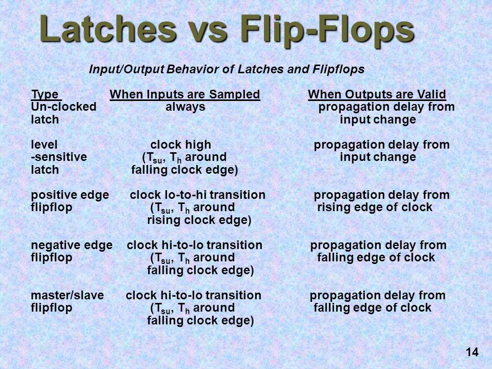48038d362f9b2a 14 Latches vs Flip-Flops ...