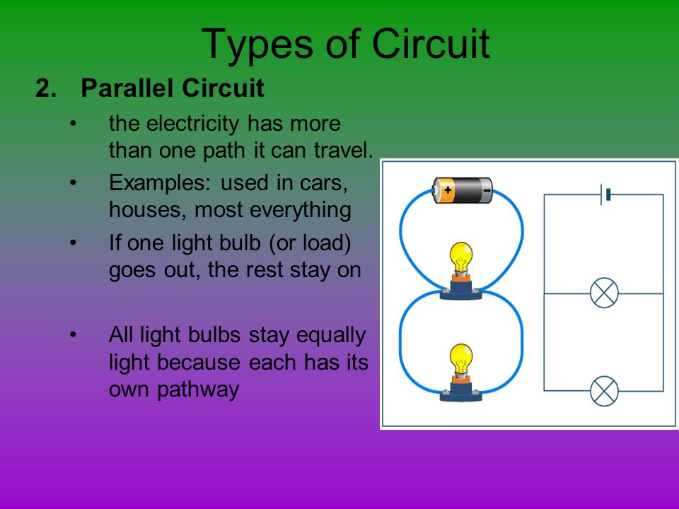 Automotive Wiring Diagrams Ppt