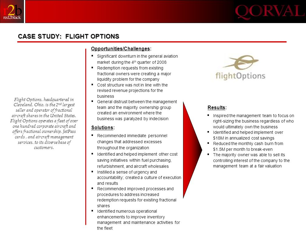 About Aitheras Aviation Group Us Header