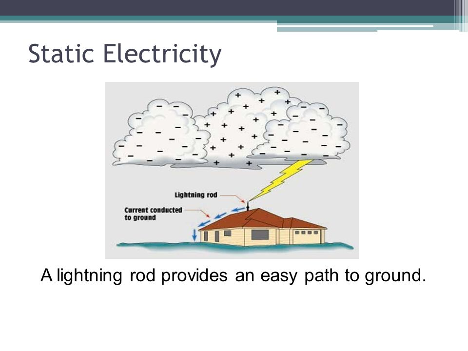 Static Electricity Objectives Ppt
