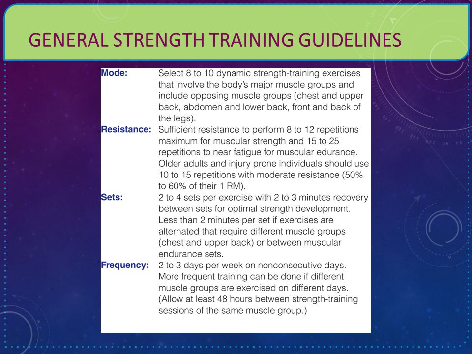 Muscular Strength and Endurance - ppt video online download