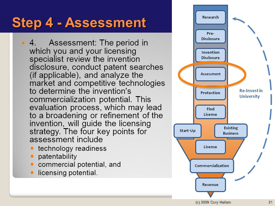 reflective essay on assessment and management This essay on the assessment of pain, raymet demonstrates her reflective writing skills near the end of her course raymet had by this stage written several reflective practice essays and gained good.