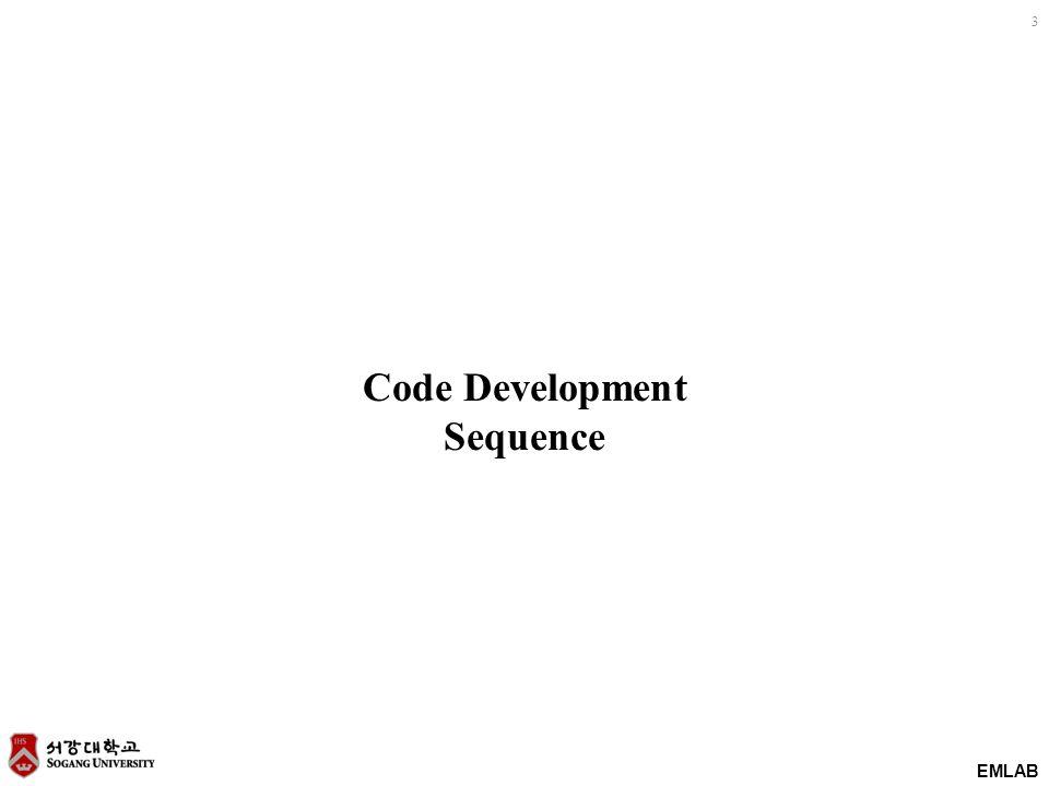 Formulation of 2D‐FDTD without a PML