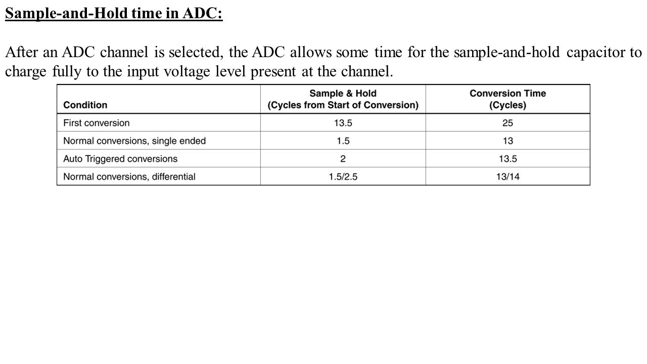 Analog To Digital Converter Adc Ppt Video Online Download Hardware Block Diagram Embedded Lab Sample And Hold Time In