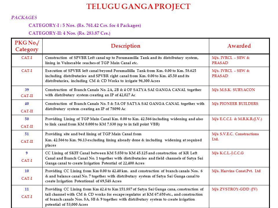 TELUGU GANGA PROJECT (2 years period) - ppt download