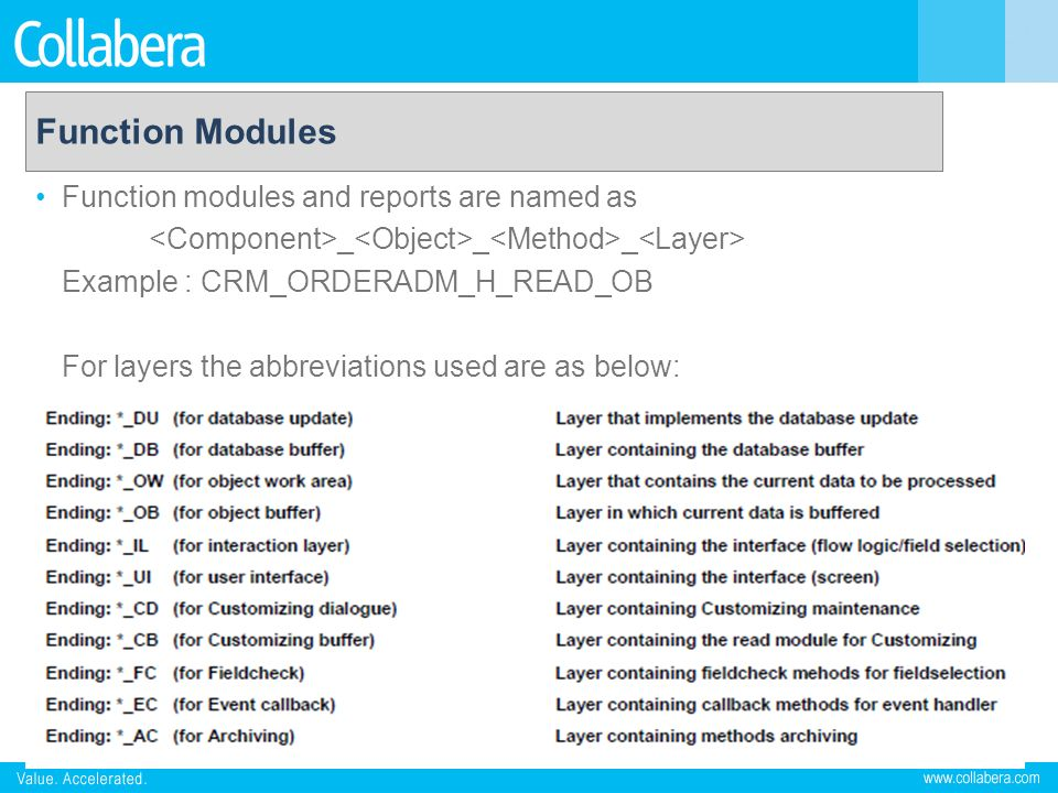 Function Modules Function modules and reports are named as