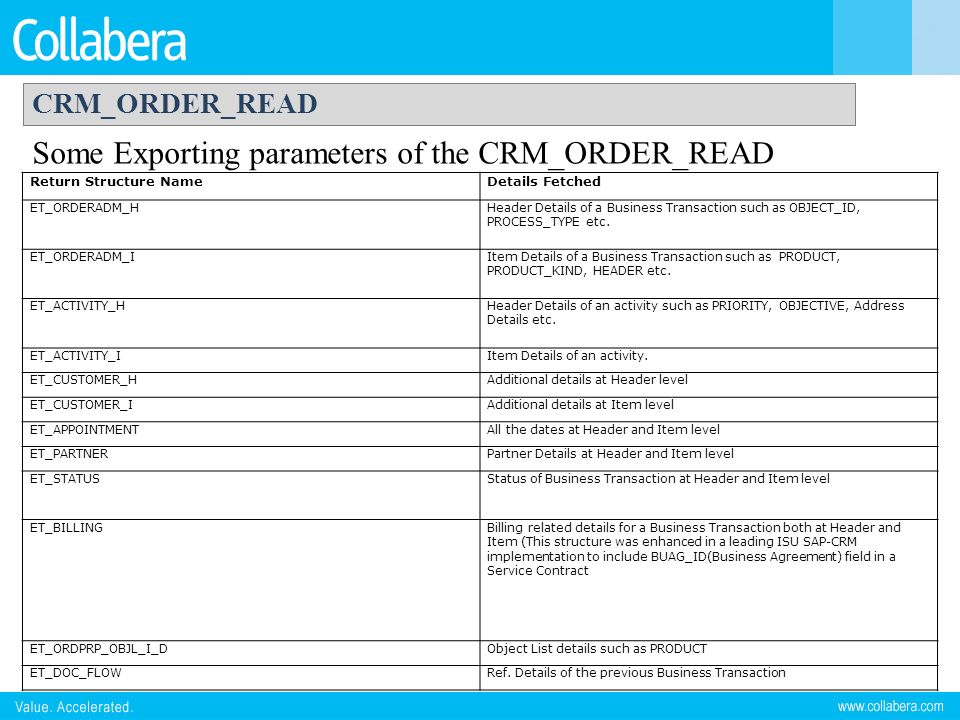 Some Exporting parameters of the CRM_ORDER_READ