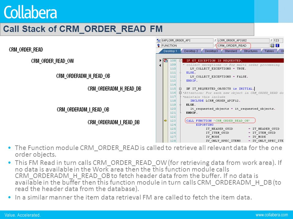 Call Stack of CRM_ORDER_READ FM
