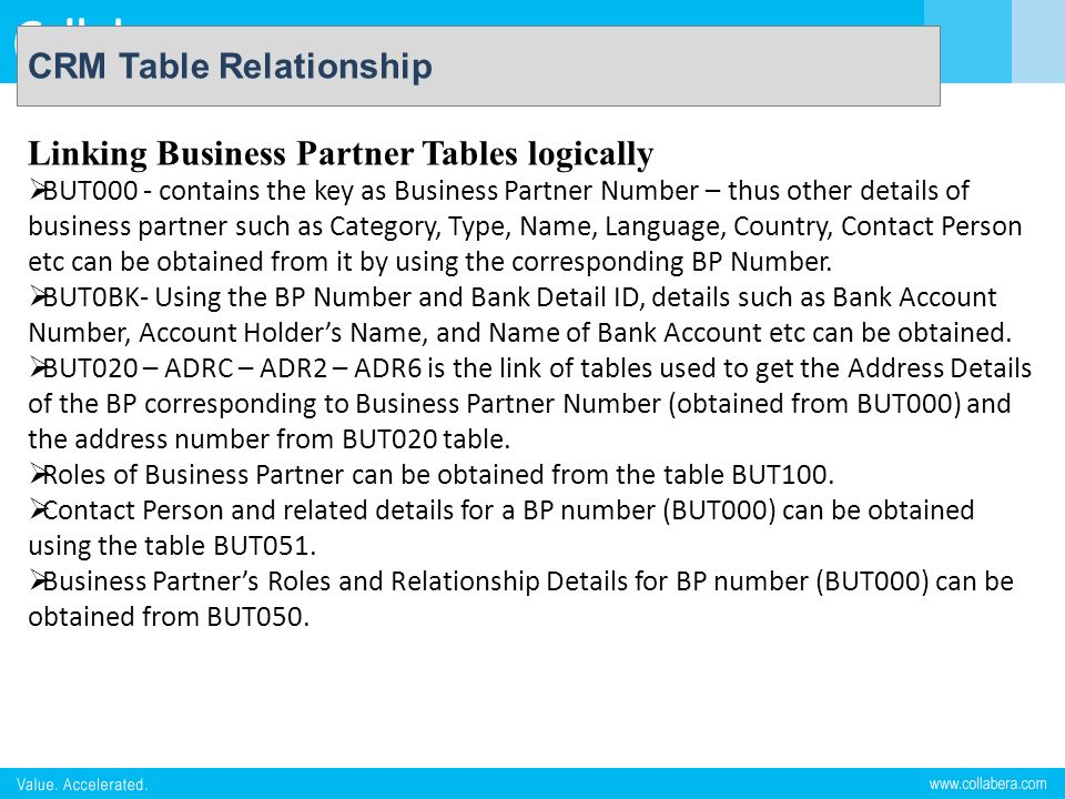 CRM Table Relationship