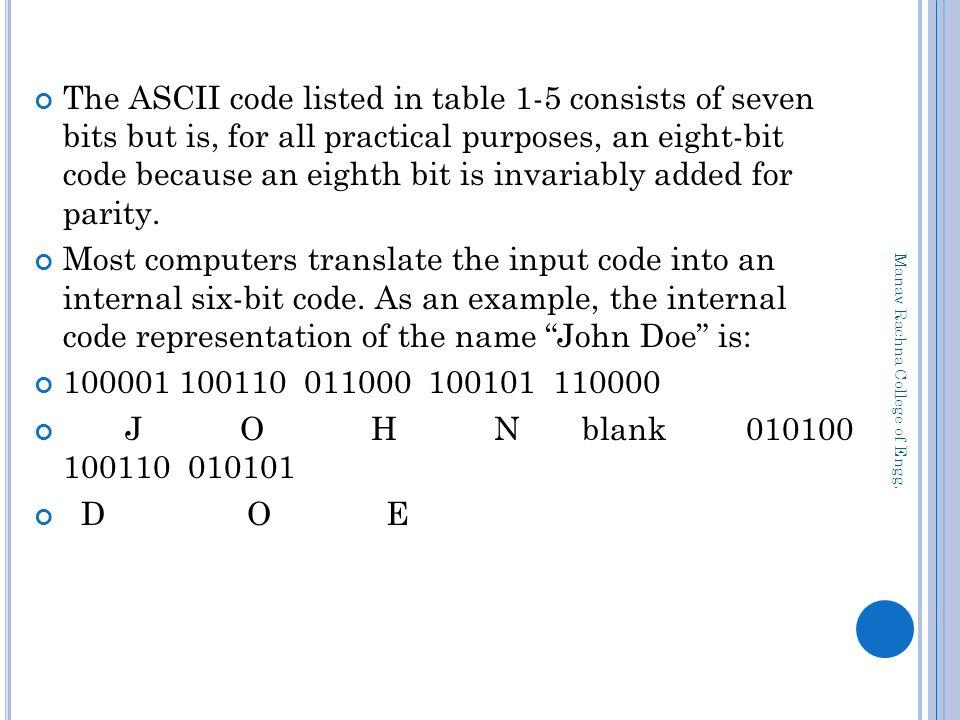 Ece Iii Sem Binary Codes Ppt Download