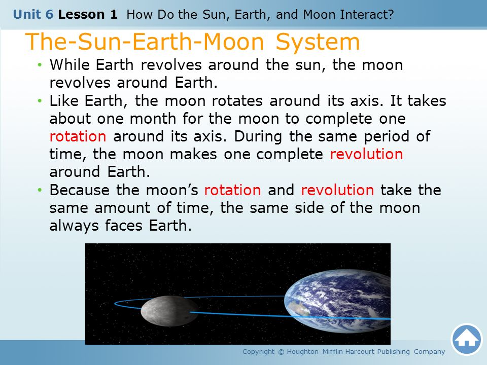 Unit 6 Lesson 1 How Do The Sun Earth And Moon Interact Ppt