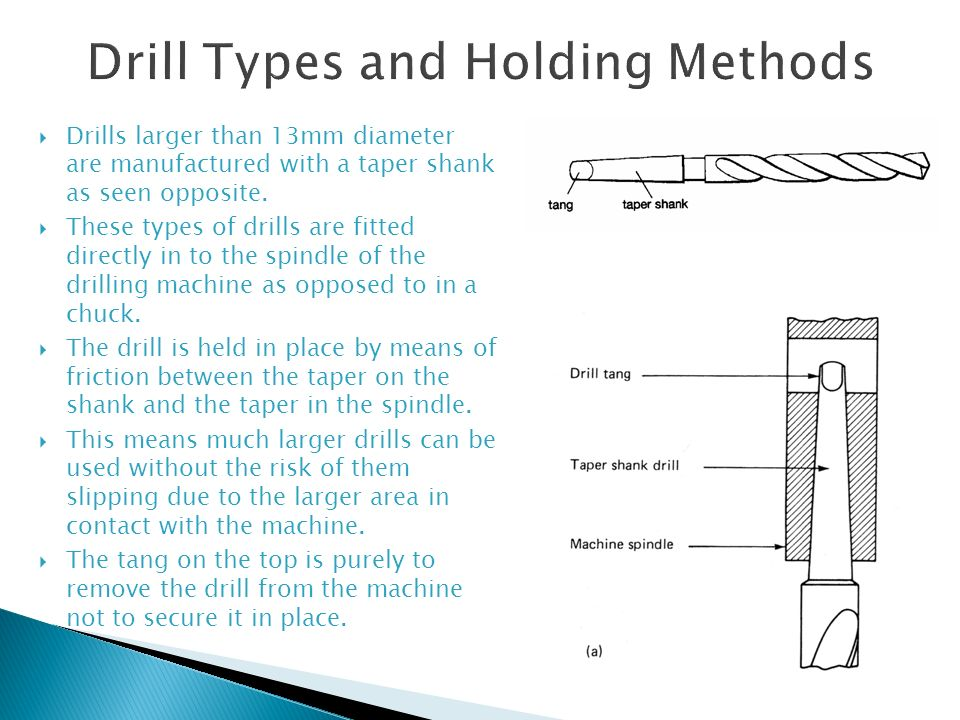 Main Parts of a Drilling Machine - ppt video online download