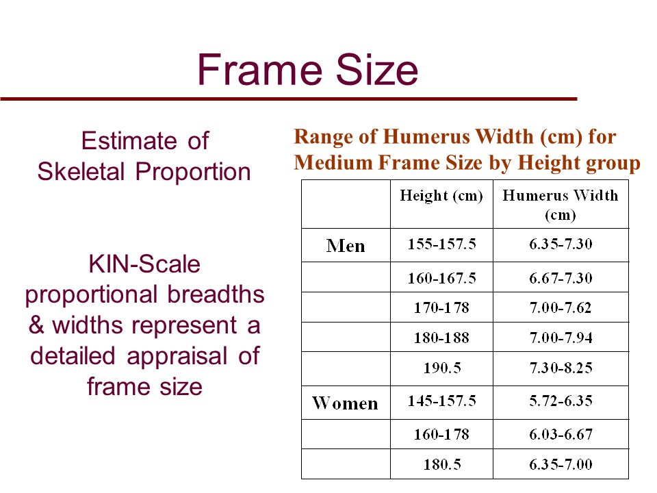 BPK303 Weight for Height Spring ppt video online download
