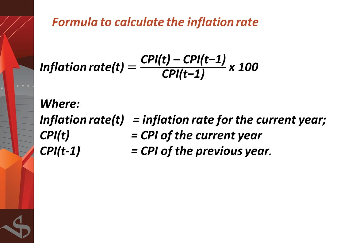 formula to calculate the inflation rate