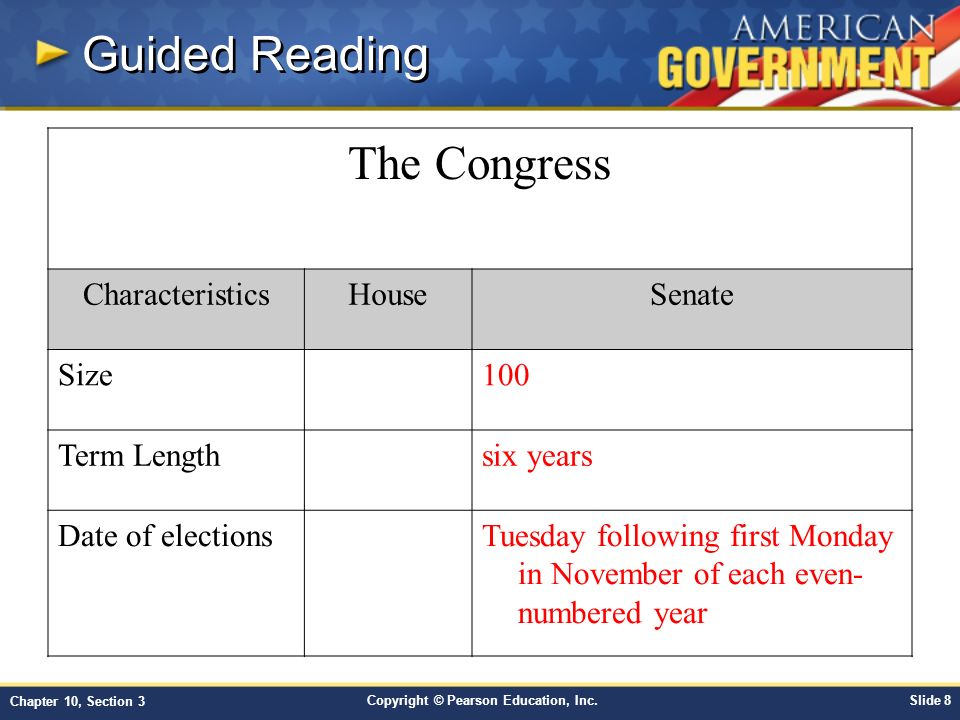 learning objectives goals swbat ppt download rh slideplayer com chapter 12 guided reading and review congress organizes guided reading and review the scope of congressional powers