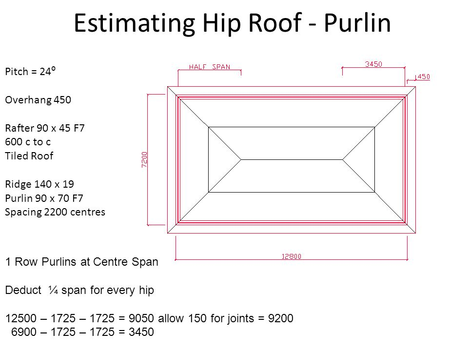 Estimating Hip Roofs  - ppt video online download