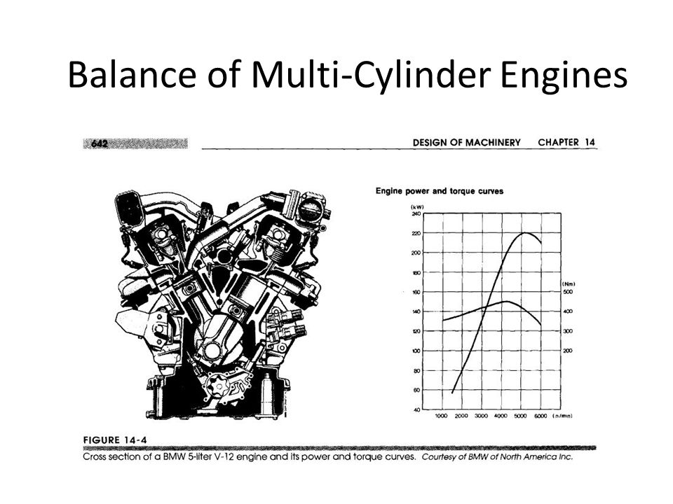 THOERY OF MECHANISMS AND MACHINES - ppt video online download